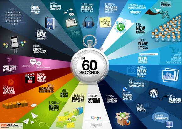 image from http://static7.businessinsider.com/image/4ef864e66bb3f76e58000028-941-665/infographic.jpg