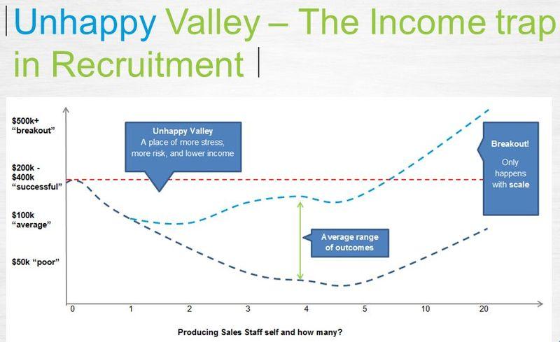 Unhappy Valley