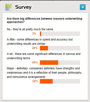 Sept Oct Survey QM Underwriting