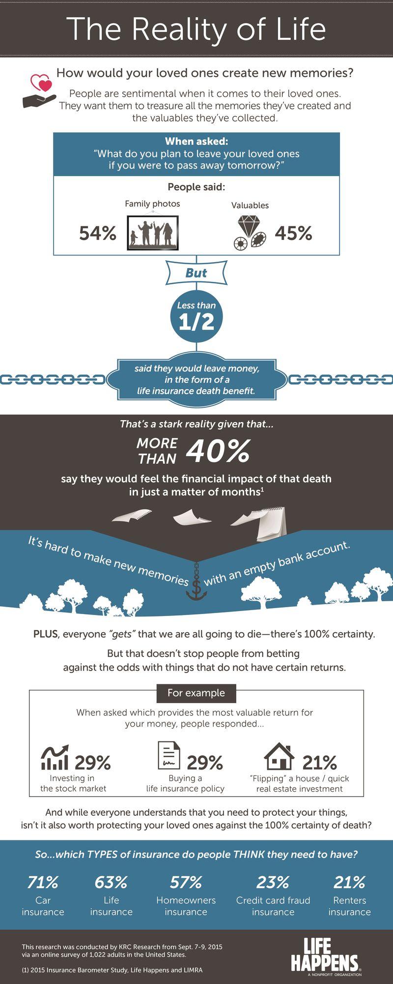 02-08-16-news-infographic-life-happens